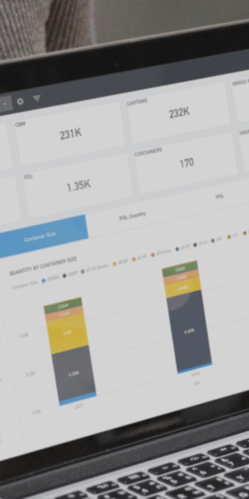 Powerful Data Analytics Of Shipped Volumes